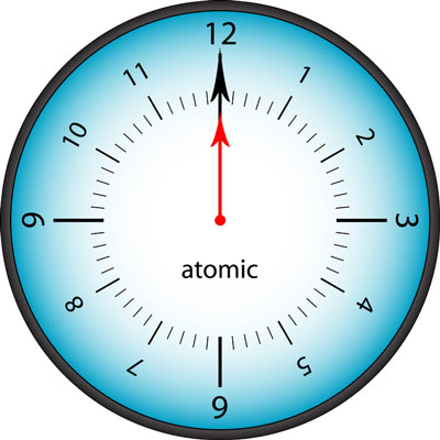 ATOMIC_CLOCK