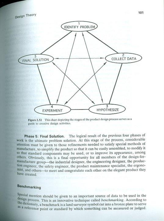 design-theory